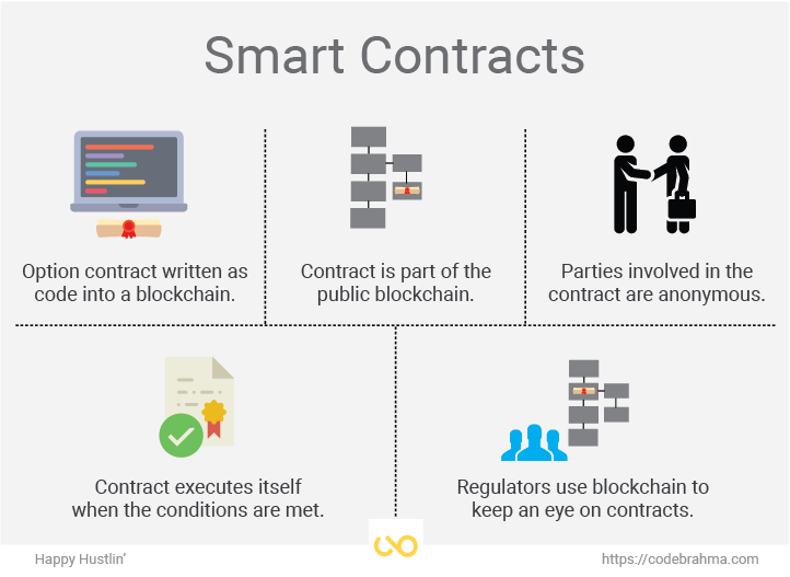 smart-contracts-01
