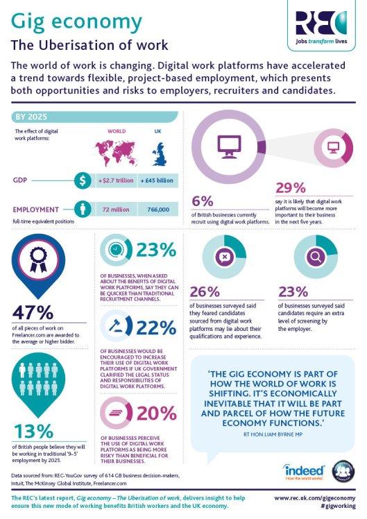 rsz_gig_economy_infographic